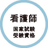 看護師 国家試験受験資格